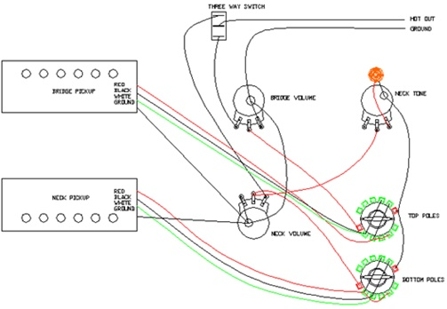 similiar electrical schematic les paul guitar keywords custom les paul wiring for awesome new tones