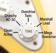 Four awesome guitar amp effects right inside your guitar