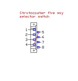 stratocaster five way switch how it works wiring 5 way switch